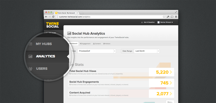 Analytics for Social Media Hubs: Home