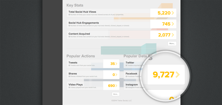 Analytics for Social Media Hubs: Dashboard
