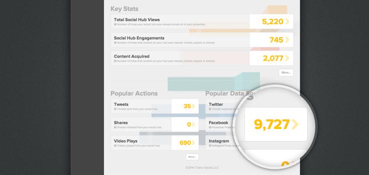 Analytics for Social Media Hubs: Dashboard